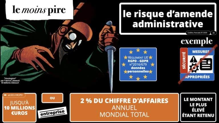 306 RGPD et jurisprudence e-Privacy données-personnelles 16:9 ©Ledieu-Avocats 05-10-2020 formation Les Echos Lamy Conference.038