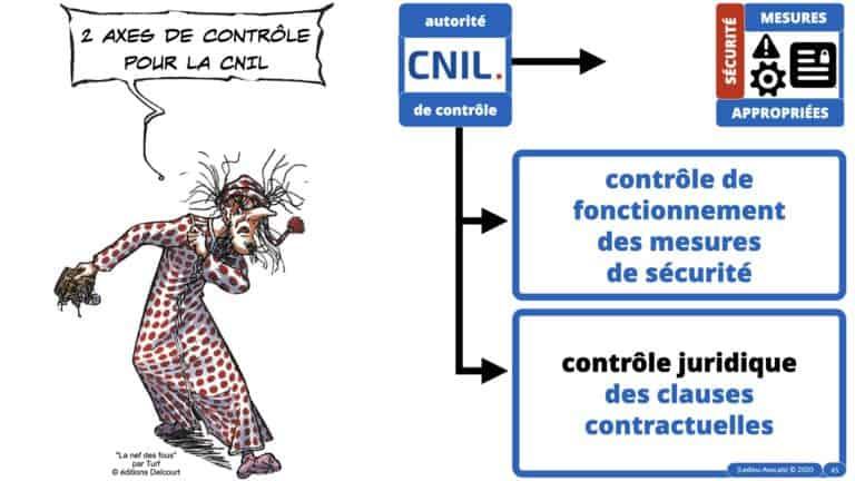 306 RGPD et jurisprudence e-Privacy données-personnelles 16:9 ©Ledieu-Avocats 05-10-2020 formation Les Echos Lamy Conference.045
