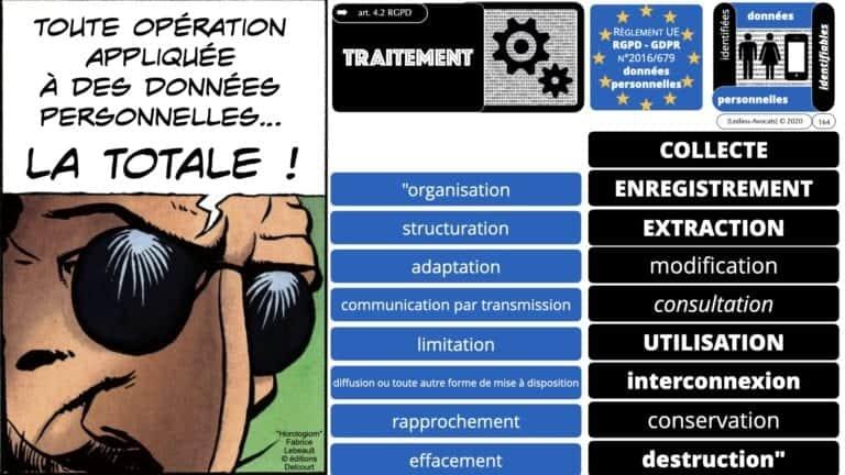 306 RGPD et jurisprudence e-Privacy données-personnelles 16:9 ©Ledieu-Avocats 05-10-2020 formation Les Echos Lamy Conference.164