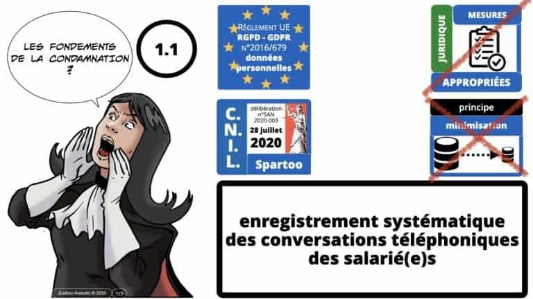 306 RGPD et jurisprudence e-Privacy données-personnelles 16:9 ©Ledieu-Avocats 05-10-2020 formation Les Echos Lamy Conference.173