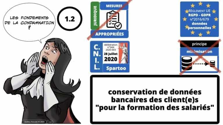 306 RGPD et jurisprudence e-Privacy données-personnelles 16:9 ©Ledieu-Avocats 05-10-2020 formation Les Echos Lamy Conference.174