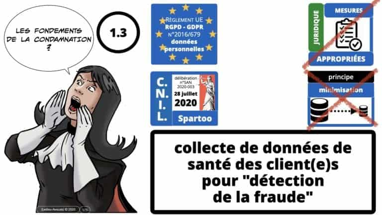 306 RGPD et jurisprudence e-Privacy données-personnelles 16:9 ©Ledieu-Avocats 05-10-2020 formation Les Echos Lamy Conference.175