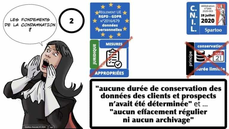 306 RGPD et jurisprudence e-Privacy données-personnelles 16:9 ©Ledieu-Avocats 05-10-2020 formation Les Echos Lamy Conference.180