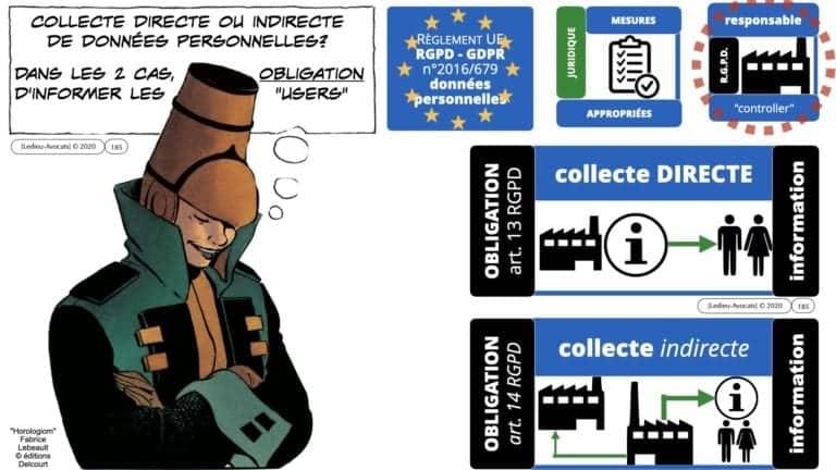 306 RGPD et jurisprudence e-Privacy données-personnelles 16:9 ©Ledieu-Avocats 05-10-2020 formation Les Echos Lamy Conference.185