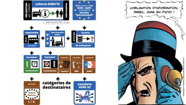 306 RGPD et jurisprudence e-Privacy données-personnelles 16:9 ©Ledieu-Avocats 05-10-2020 formation Les Echos Lamy Conference.189