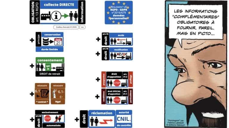 306 RGPD et jurisprudence e-Privacy données-personnelles 16:9 ©Ledieu-Avocats 05-10-2020 formation Les Echos Lamy Conference.191