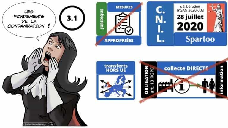 306 RGPD et jurisprudence e-Privacy données-personnelles 16:9 ©Ledieu-Avocats 05-10-2020 formation Les Echos Lamy Conference.192