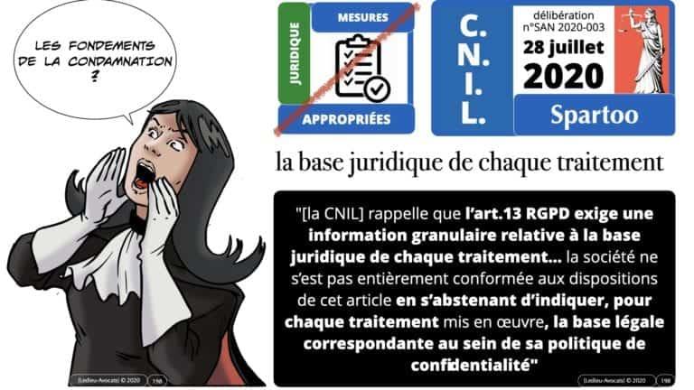 306 RGPD et jurisprudence e-Privacy données-personnelles 16:9 ©Ledieu-Avocats 05-10-2020 formation Les Echos Lamy Conference.198