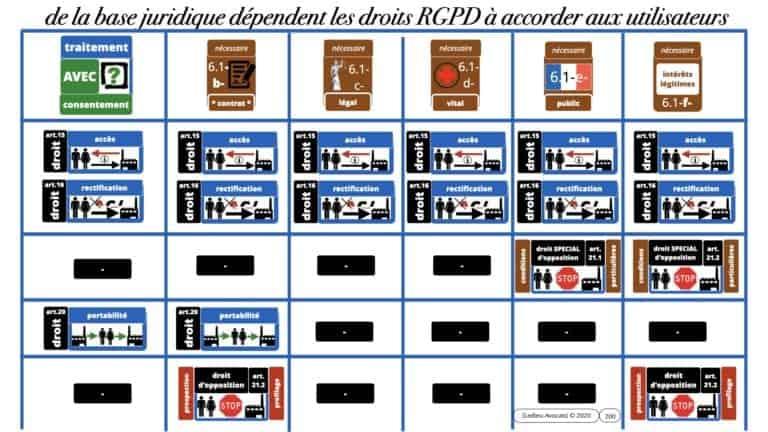 306 RGPD et jurisprudence e-Privacy données-personnelles 16:9 ©Ledieu-Avocats 05-10-2020 formation Les Echos Lamy Conference.200