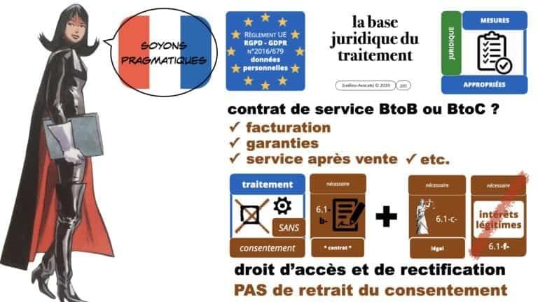 306 RGPD et jurisprudence e-Privacy données-personnelles 16:9 ©Ledieu-Avocats 05-10-2020 formation Les Echos Lamy Conference.201