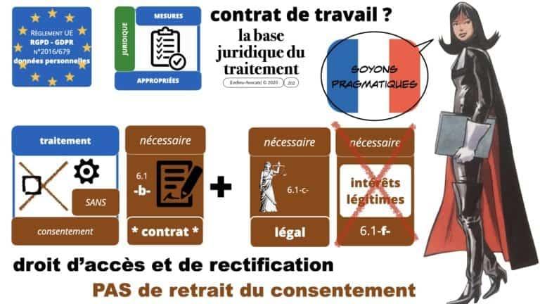 306 RGPD et jurisprudence e-Privacy données-personnelles 16:9 ©Ledieu-Avocats 05-10-2020 formation Les Echos Lamy Conference.202