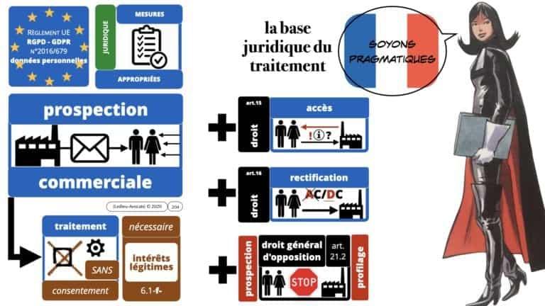306 RGPD et jurisprudence e-Privacy données-personnelles 16:9 ©Ledieu-Avocats 05-10-2020 formation Les Echos Lamy Conference.204