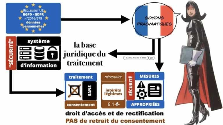 306 RGPD et jurisprudence e-Privacy données-personnelles 16:9 ©Ledieu-Avocats 05-10-2020 formation Les Echos Lamy Conference.207