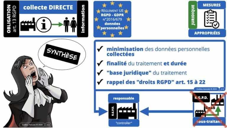 306 RGPD et jurisprudence e-Privacy données-personnelles 16:9 ©Ledieu-Avocats 05-10-2020 formation Les Echos Lamy Conference.212