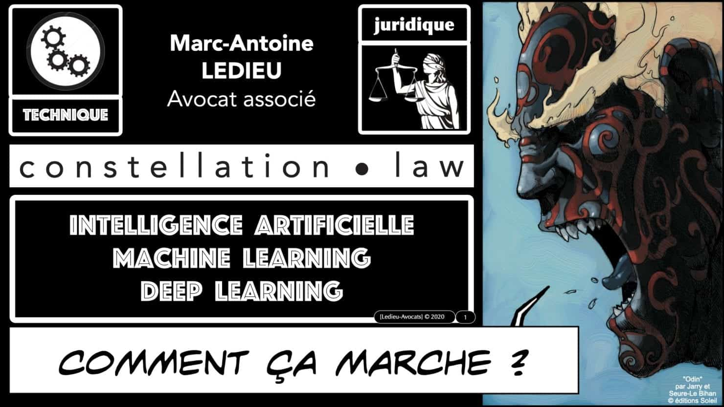 intelligence artificielle ? I.A. ?  comment ça marche ?