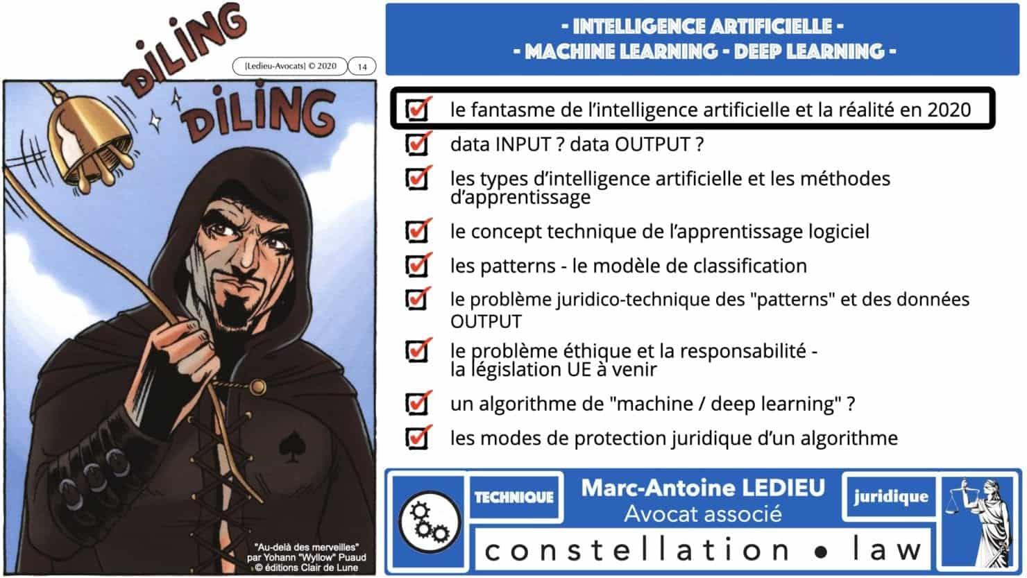 Intelligence artificielle de la science fiction à la réalité