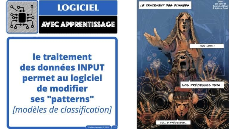 307 Intelligence artificielle-machine-learning-deep-learning-base de données-BIG-DATA *16:9* Constellation ©Ledieu-Avocat-13-10-2020.025