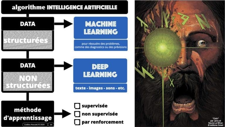 307 Intelligence artificielle-machine-learning-deep-learning-base de données-BIG-DATA *16:9* Constellation ©Ledieu-Avocat-13-10-2020.030