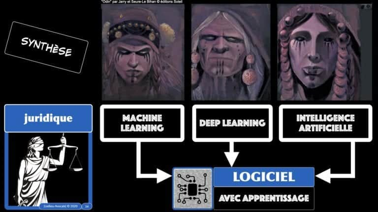 307 Intelligence artificielle-machine-learning-deep-learning-base de données-BIG-DATA *16:9* Constellation ©Ledieu-Avocat-13-10-2020.034