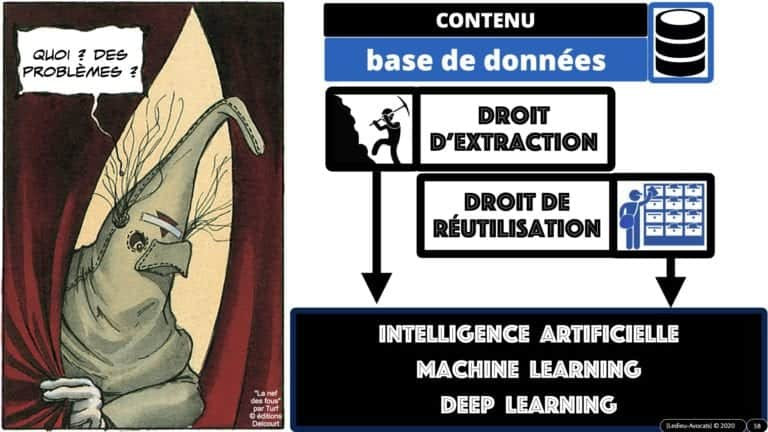 307 Intelligence artificielle-machine-learning-deep-learning-base de données-BIG-DATA *16:9* Constellation ©Ledieu-Avocat-13-10-2020.058