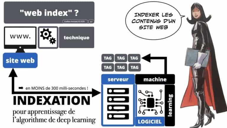 307 Intelligence artificielle-machine-learning-deep-learning-base de données-BIG-DATA *16:9* Constellation ©Ledieu-Avocat-13-10-2020.067