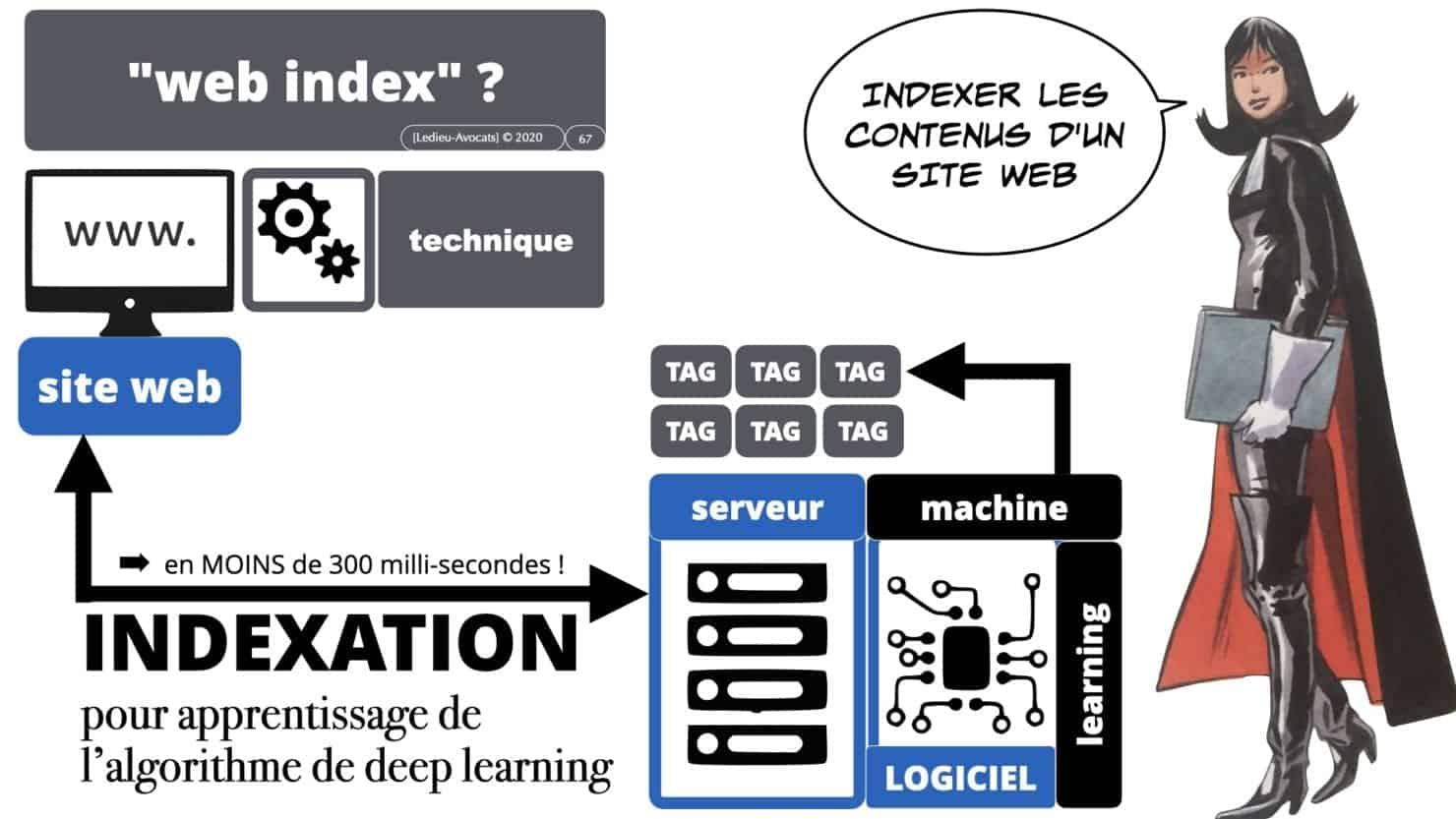 307 Intelligence artificielle-machine-learning-deep-learning-base de données-BIG-DATA *16:9* Constellation ©Ledieu-Avocat-13-10-2020.067