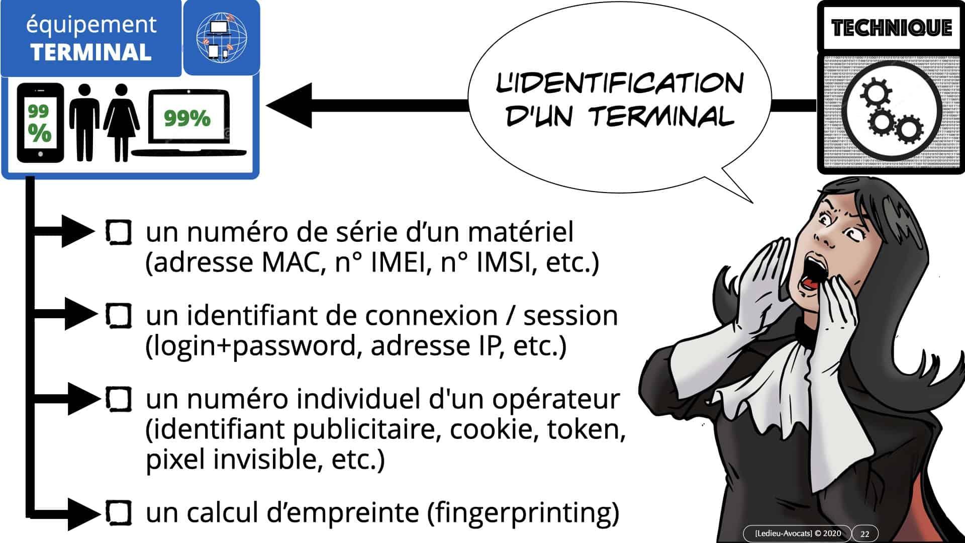 données personnelles pseudonymisation identification