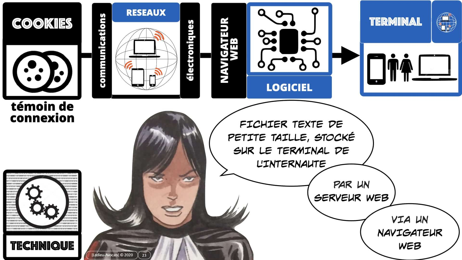 314 PRO BTP © Ledieu-avocat 03-12-2020.023