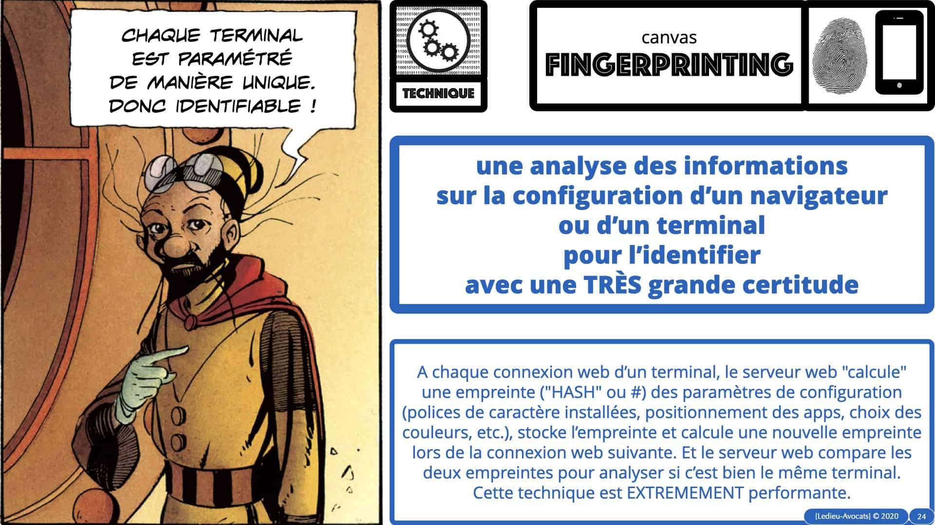 données personnelles pseudonymisation fingerprinting