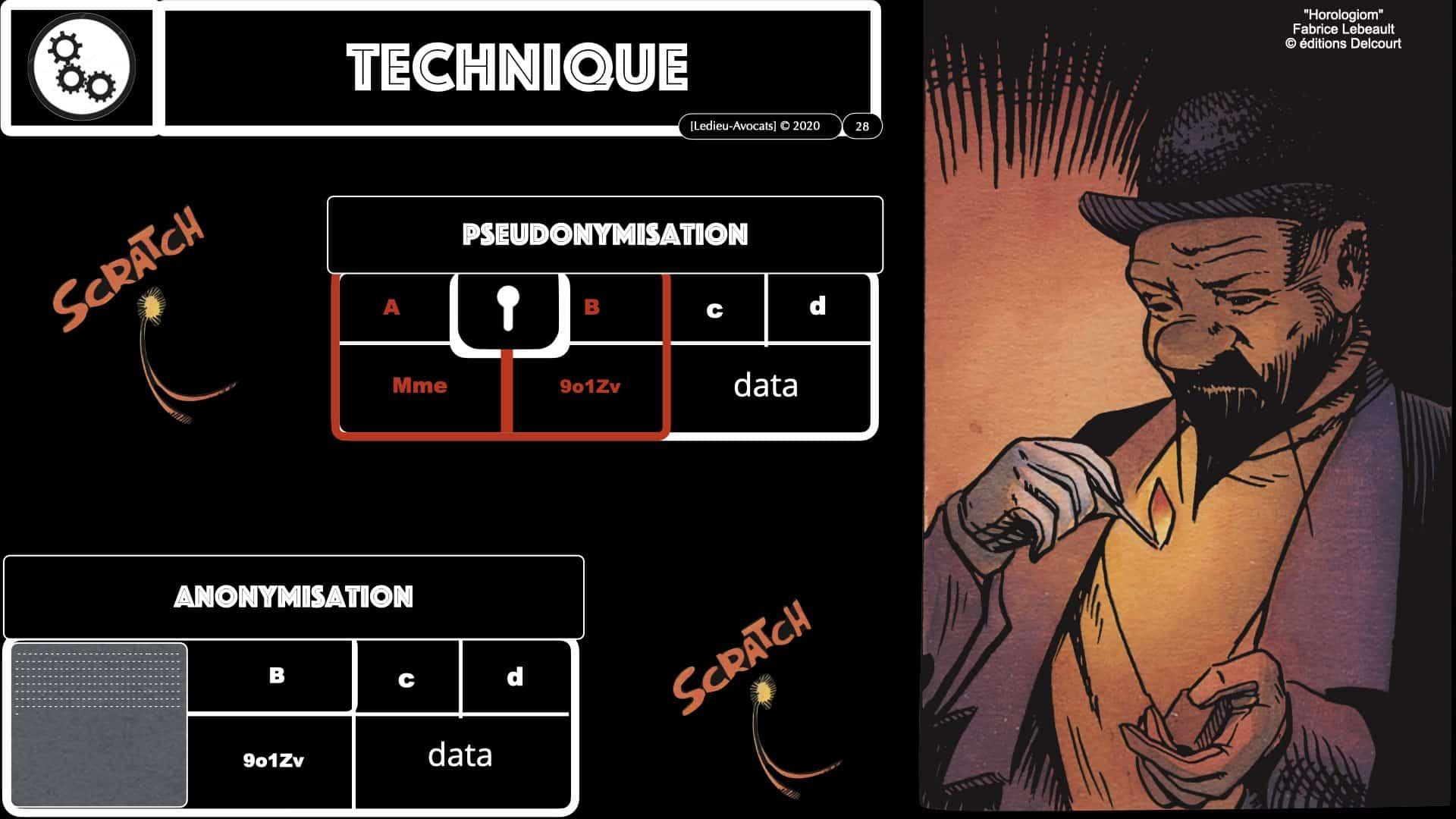 données personnelles pseudonymisation technique