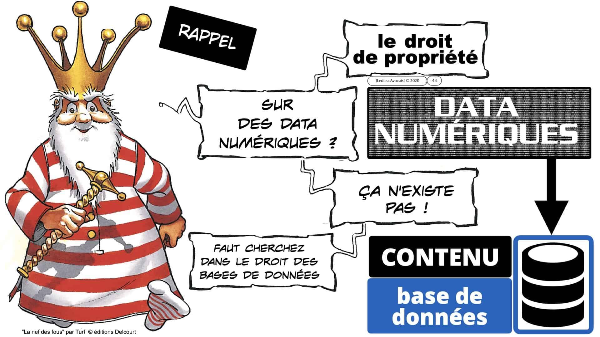 données personnelles pseudonymisation PAS DE DROIT DE PROPRIETE !