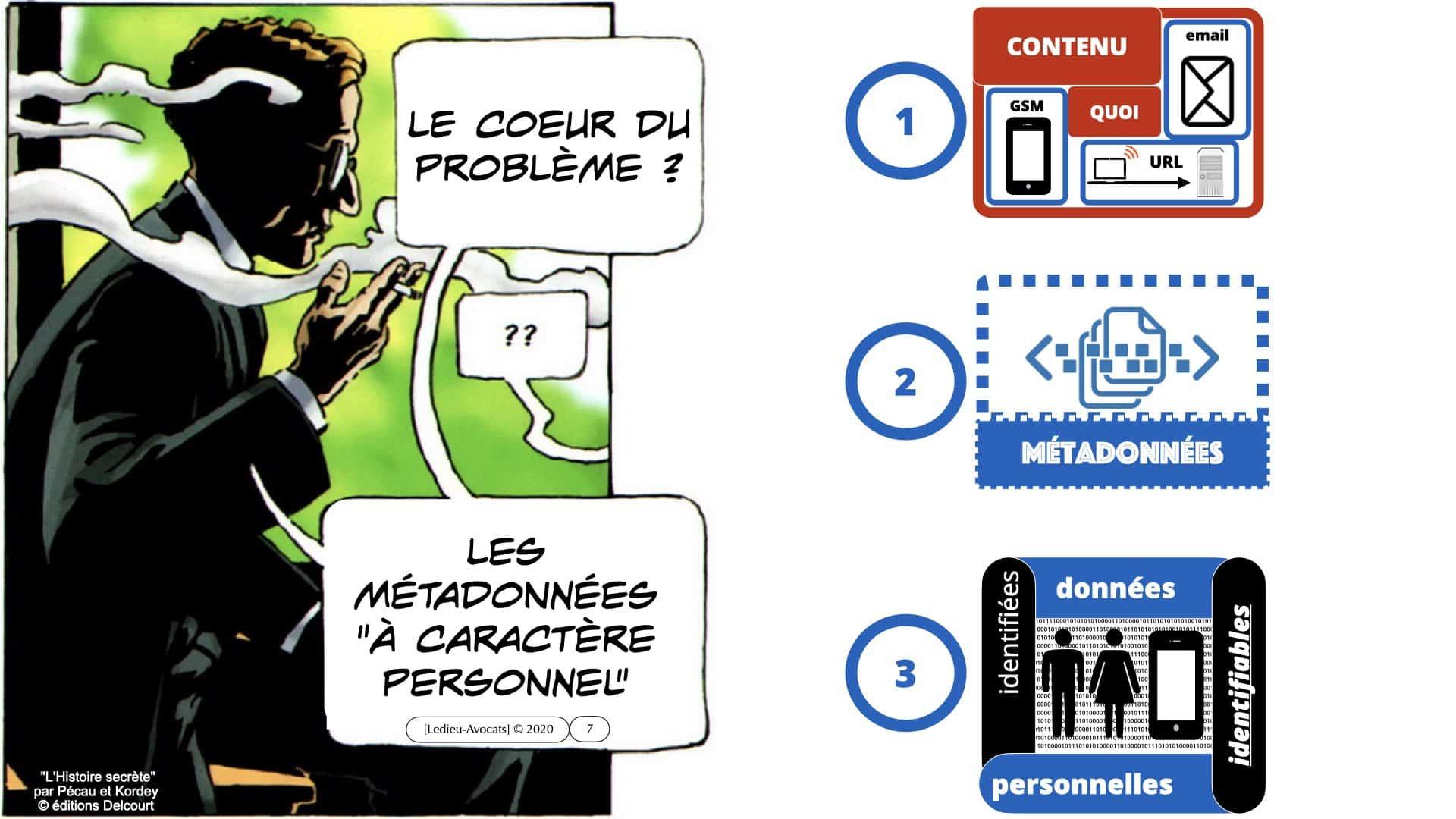 318 données de contenu métadonnées données personnelles ©Ledieu-Avocats 17-12-2020 le copieur du problème