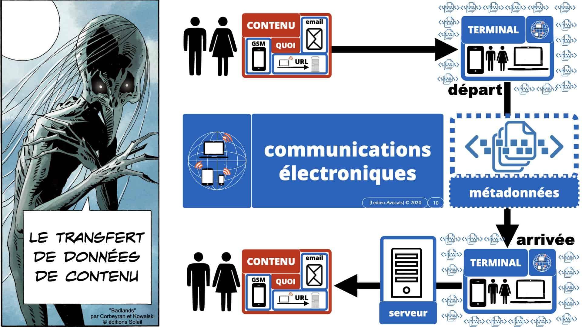 données de contenu ? dans l'enveloppe. Métadonnées . des données sur l'enveloppe contenant le message !