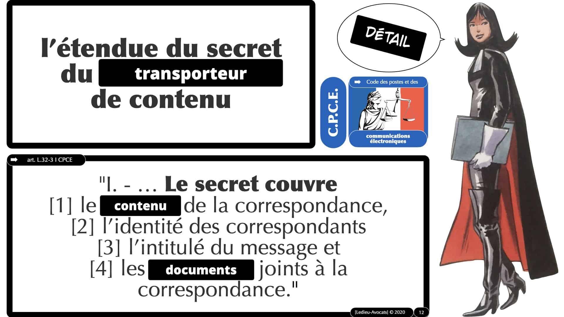 métadonnées et secret des correspondances