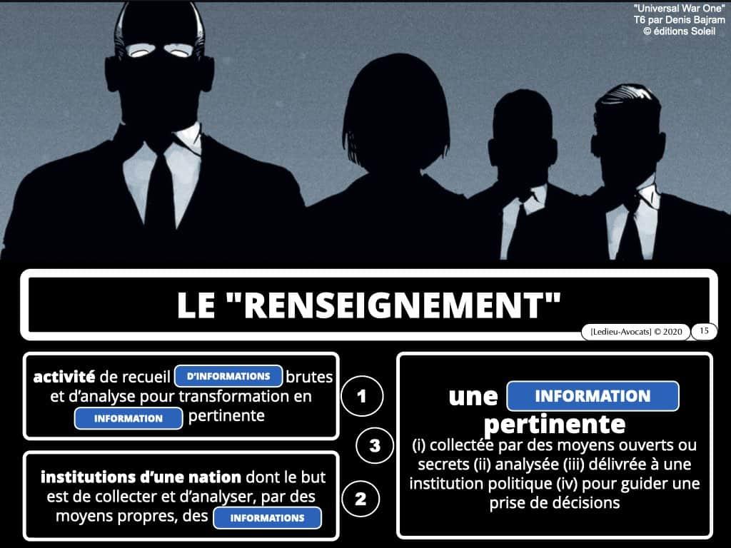 "information et renseignement : les 3 significations du terme ""renseignement"""