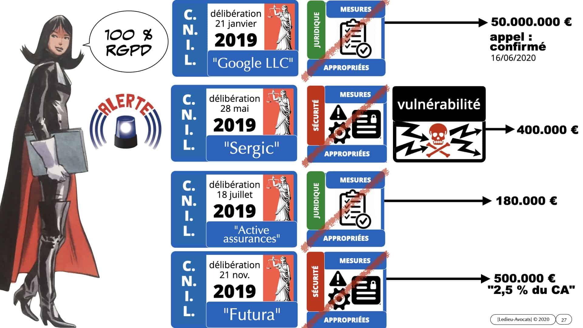 RGPD e-Privacy données personnelles jurisprudence formation Lamy Les Echos 10-02-2021 ©Ledieu-Avocats.019