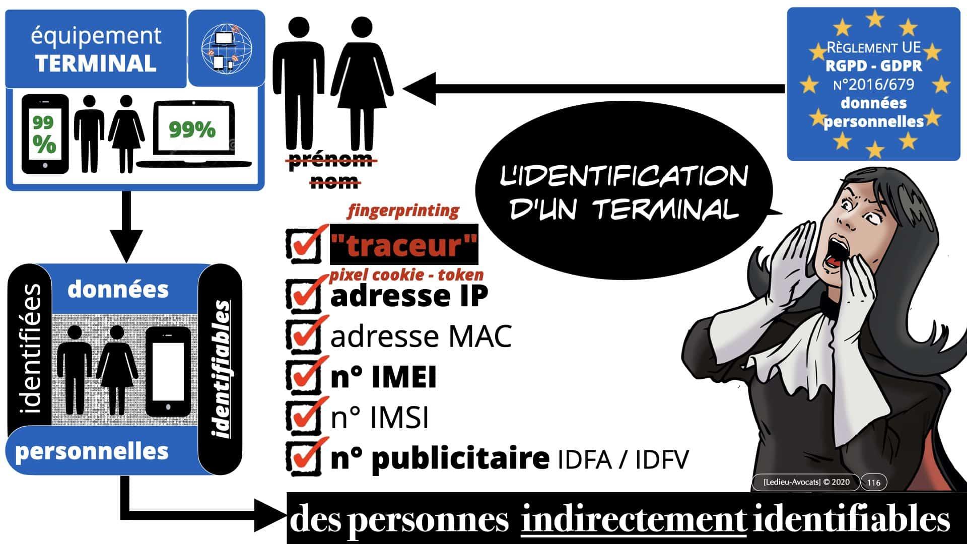 RGPD e-Privacy données personnelles jurisprudence formation Lamy Les Echos 10-02-2021 ©Ledieu-Avocats.116