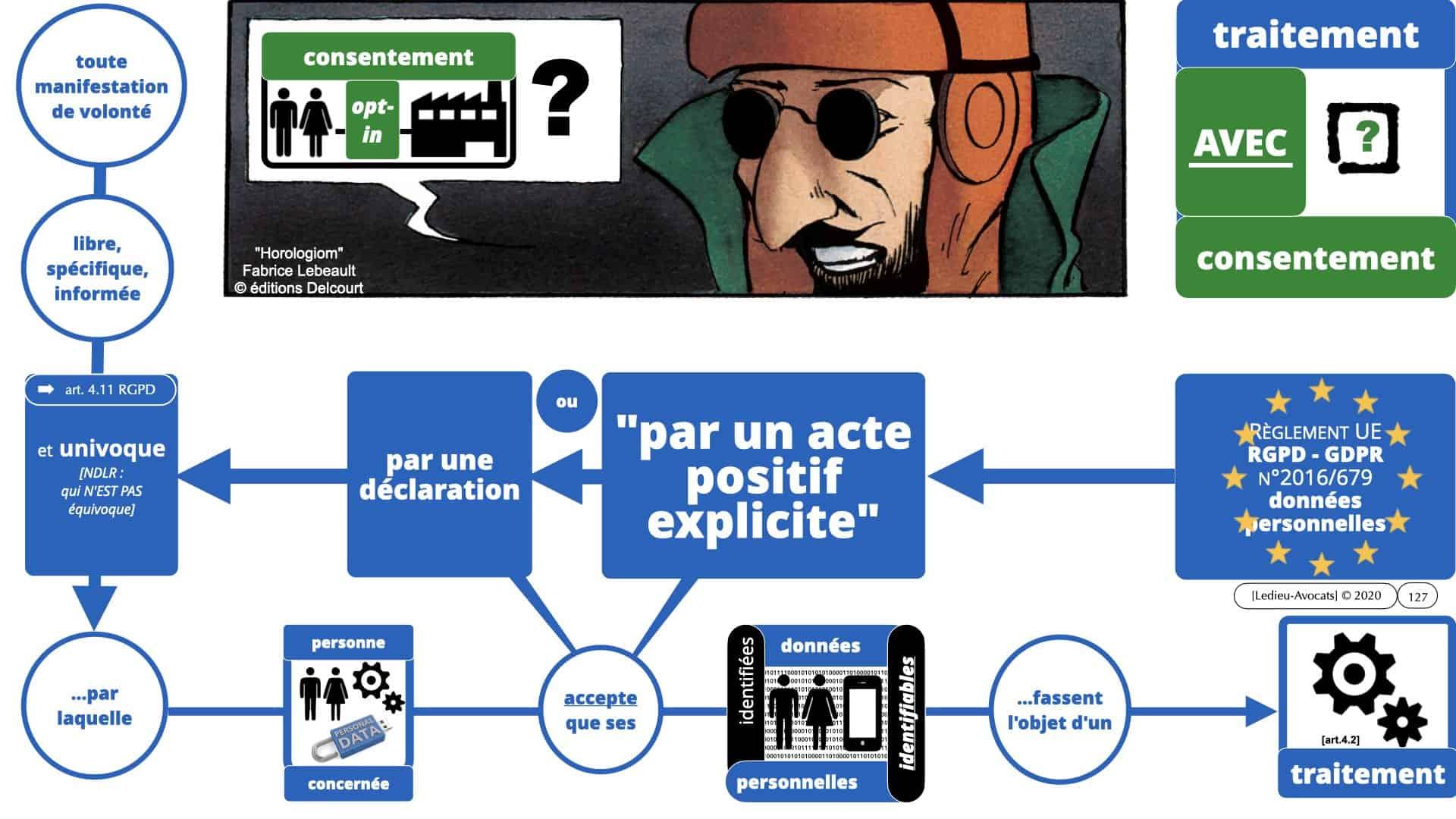 RGPD e-Privacy données personnelles jurisprudence formation Lamy Les Echos 10-02-2021 ©Ledieu-Avocats.127