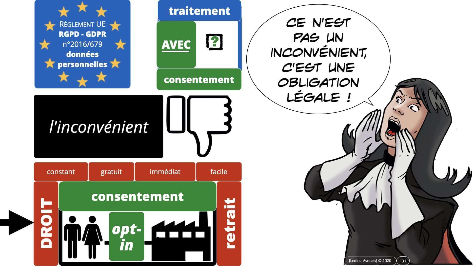 RGPD e-Privacy données personnelles jurisprudence formation Lamy Les Echos 10-02-2021 ©Ledieu-Avocats.131