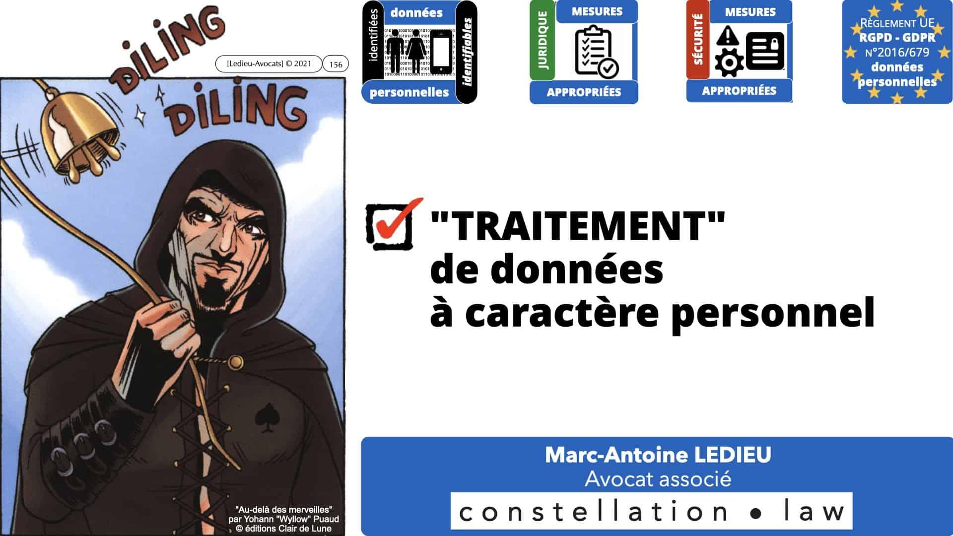 RGPD e-Privacy données personnelles jurisprudence formation Lamy Les Echos 10-02-2021 ©Ledieu-Avocats.156