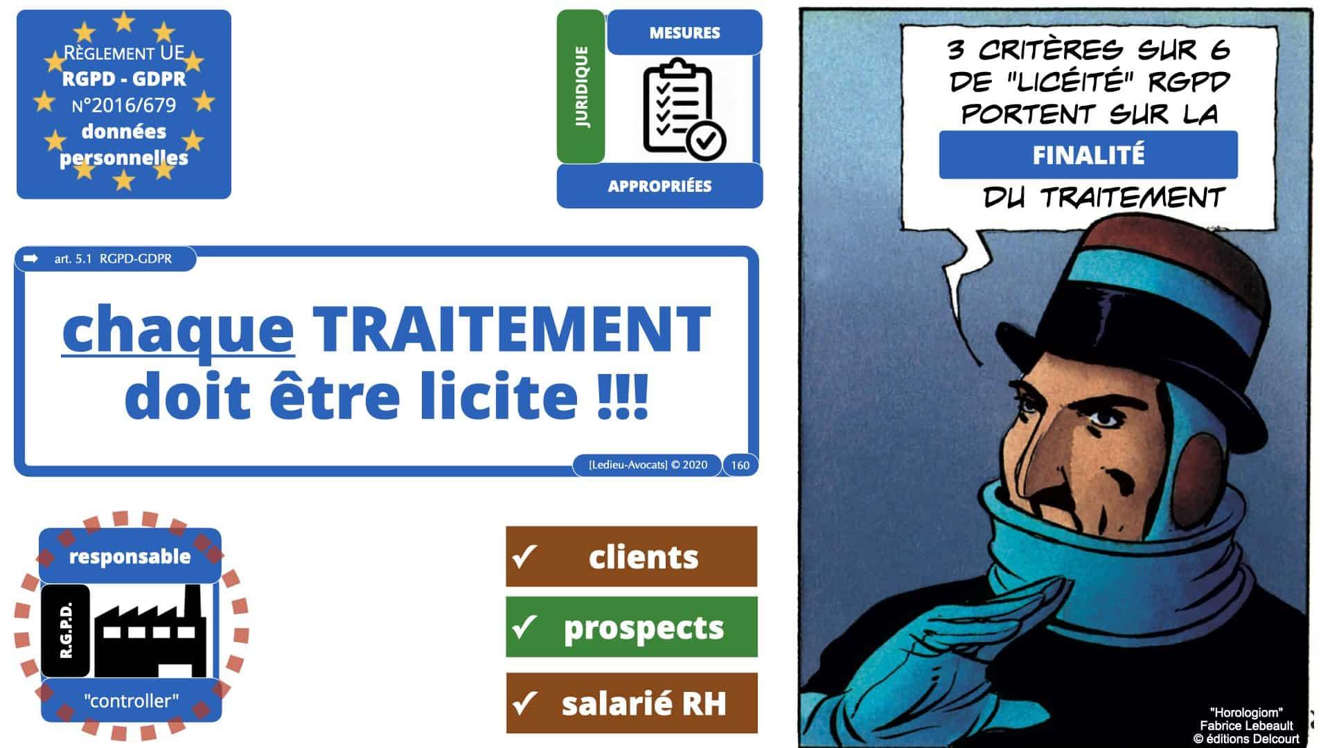 RGPD e-Privacy données personnelles jurisprudence formation Lamy Les Echos 10-02-2021 ©Ledieu-Avocats.160