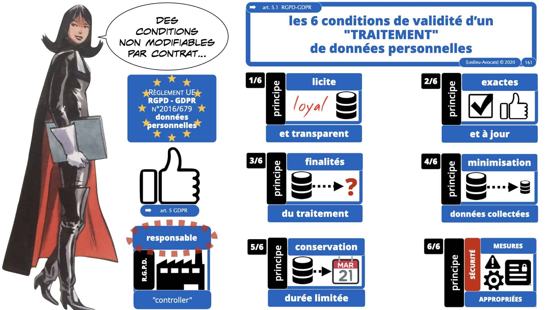 RGPD e-Privacy données personnelles jurisprudence formation Lamy Les Echos 10-02-2021 ©Ledieu-Avocats.161