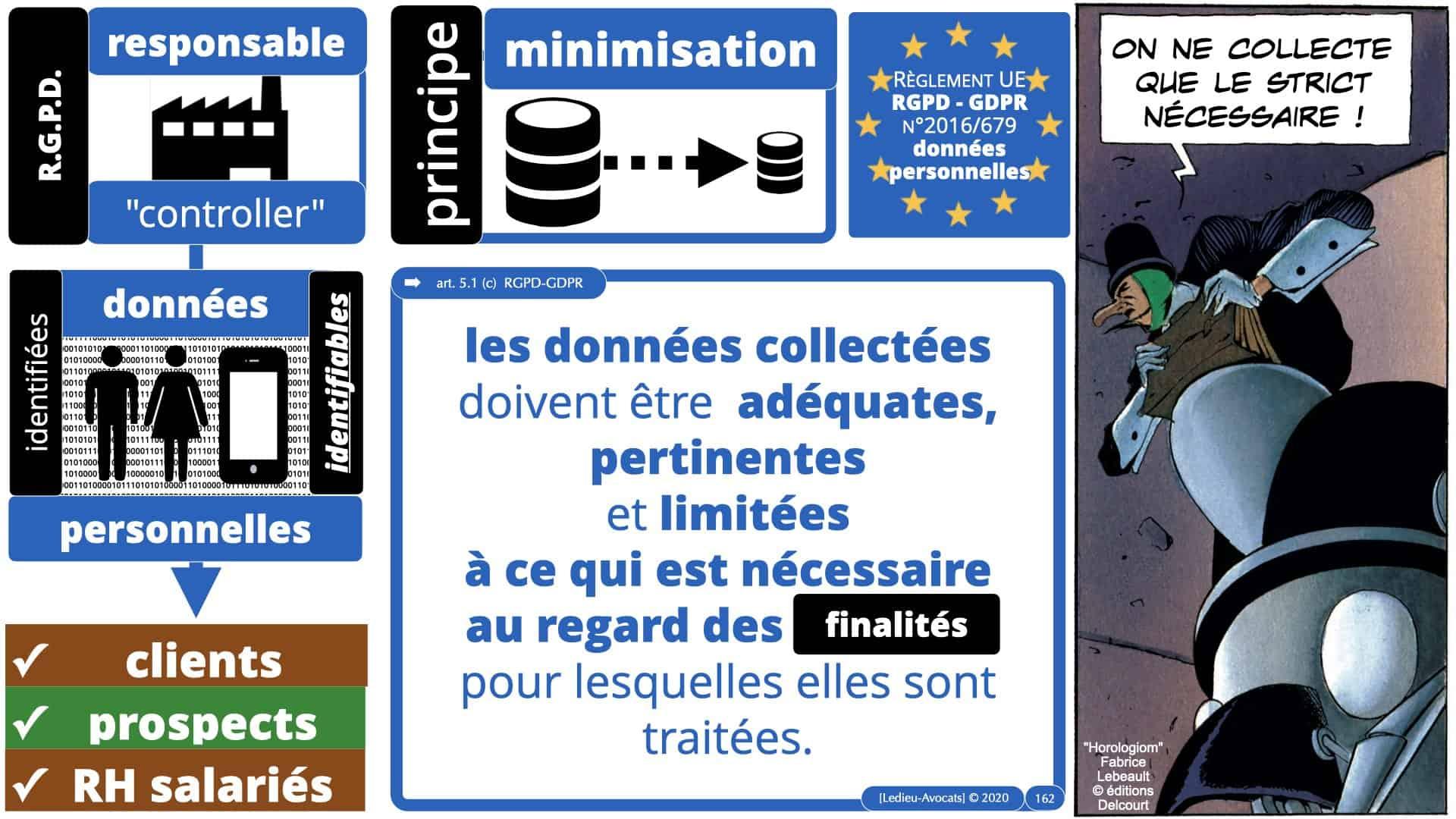 RGPD e-Privacy données personnelles jurisprudence formation Lamy Les Echos 10-02-2021 ©Ledieu-Avocats.162