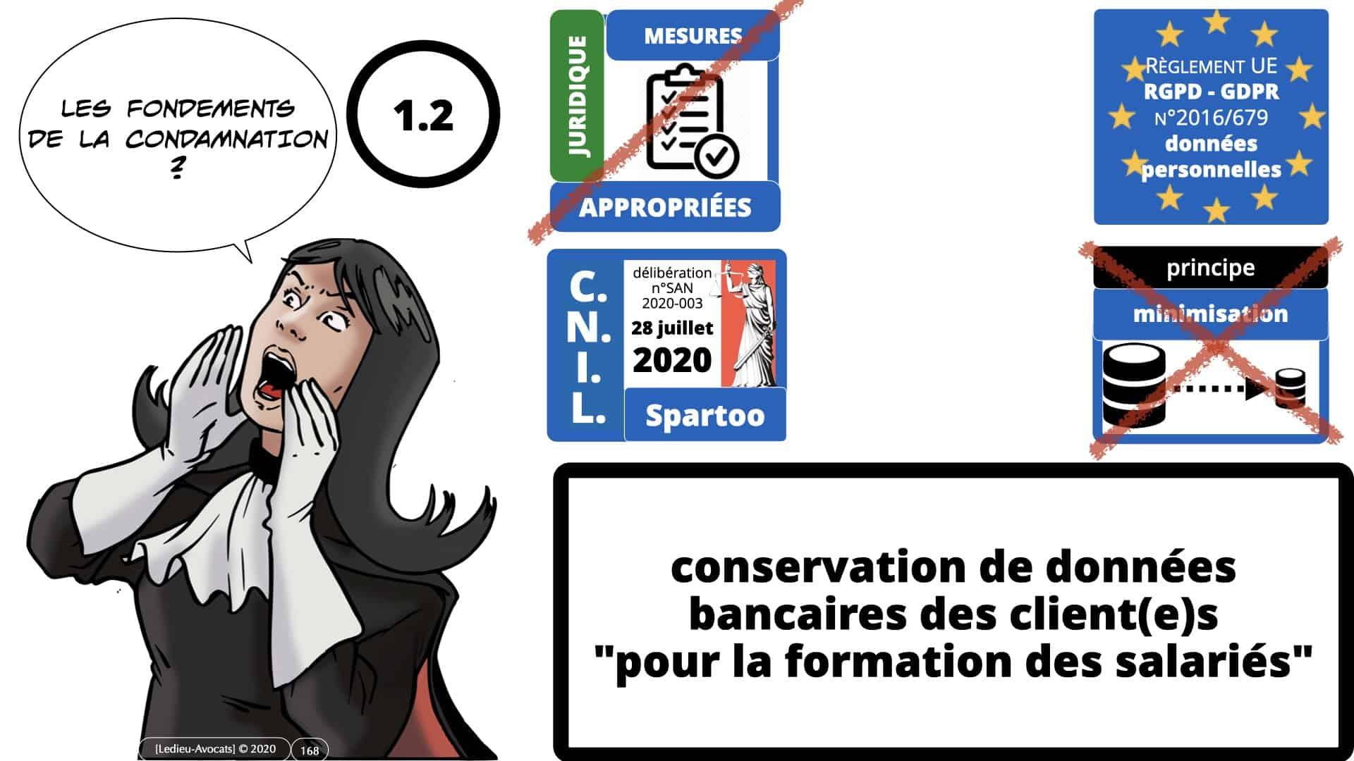 RGPD e-Privacy données personnelles jurisprudence formation Lamy Les Echos 10-02-2021 ©Ledieu-Avocats.168