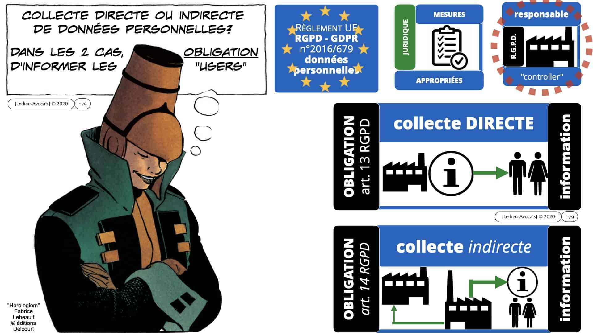 RGPD e-Privacy données personnelles jurisprudence formation Lamy Les Echos 10-02-2021 ©Ledieu-Avocats.179