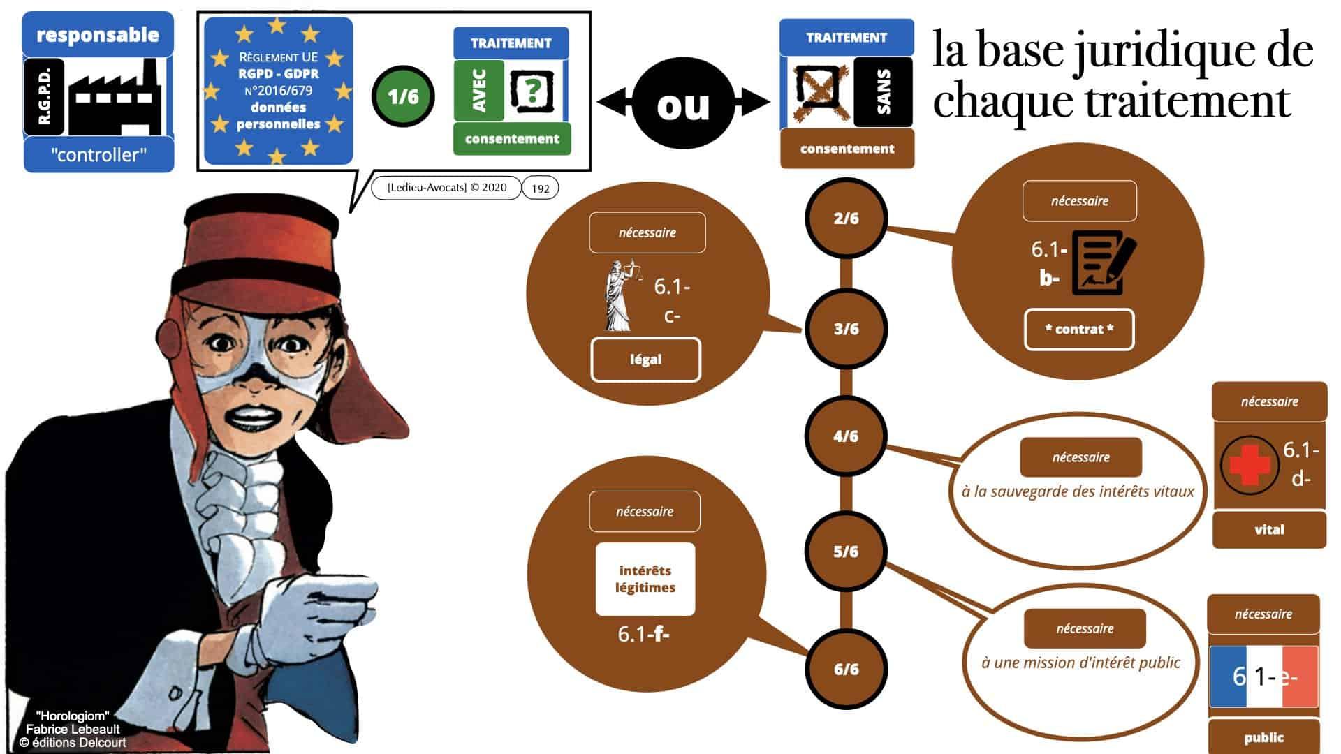 RGPD e-Privacy données personnelles jurisprudence formation Lamy Les Echos 10-02-2021 ©Ledieu-Avocats.192