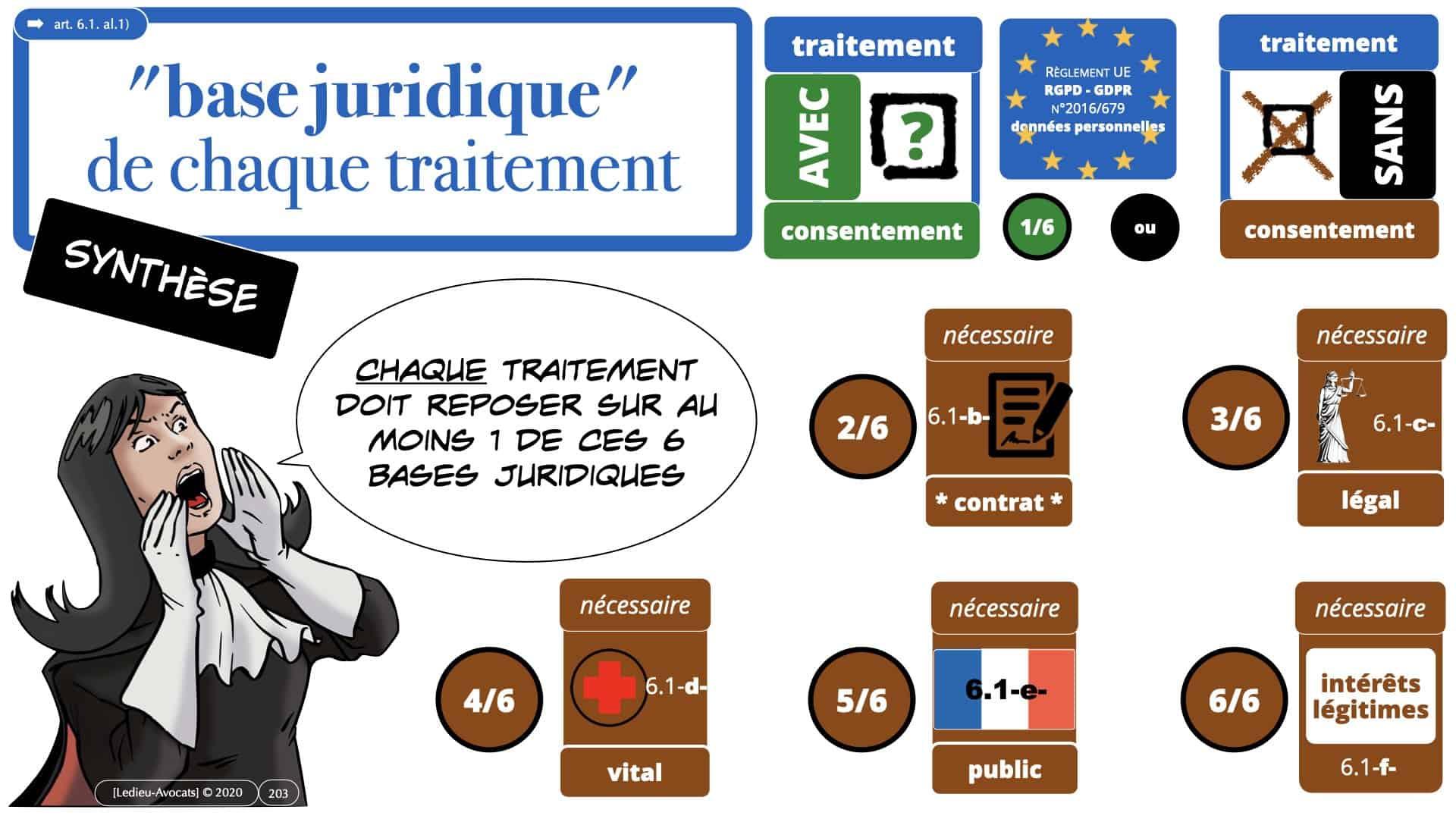 RGPD e-Privacy données personnelles jurisprudence formation Lamy Les Echos 10-02-2021 ©Ledieu-Avocats.203