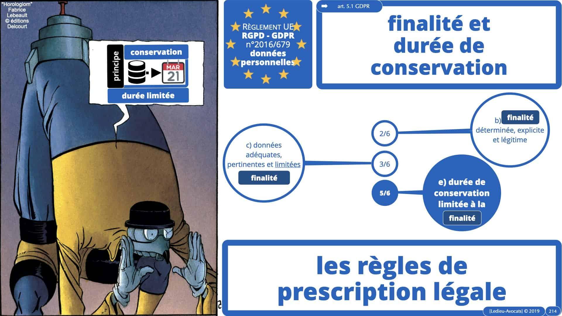 RGPD e-Privacy données personnelles jurisprudence formation Lamy Les Echos 10-02-2021 ©Ledieu-Avocats.214