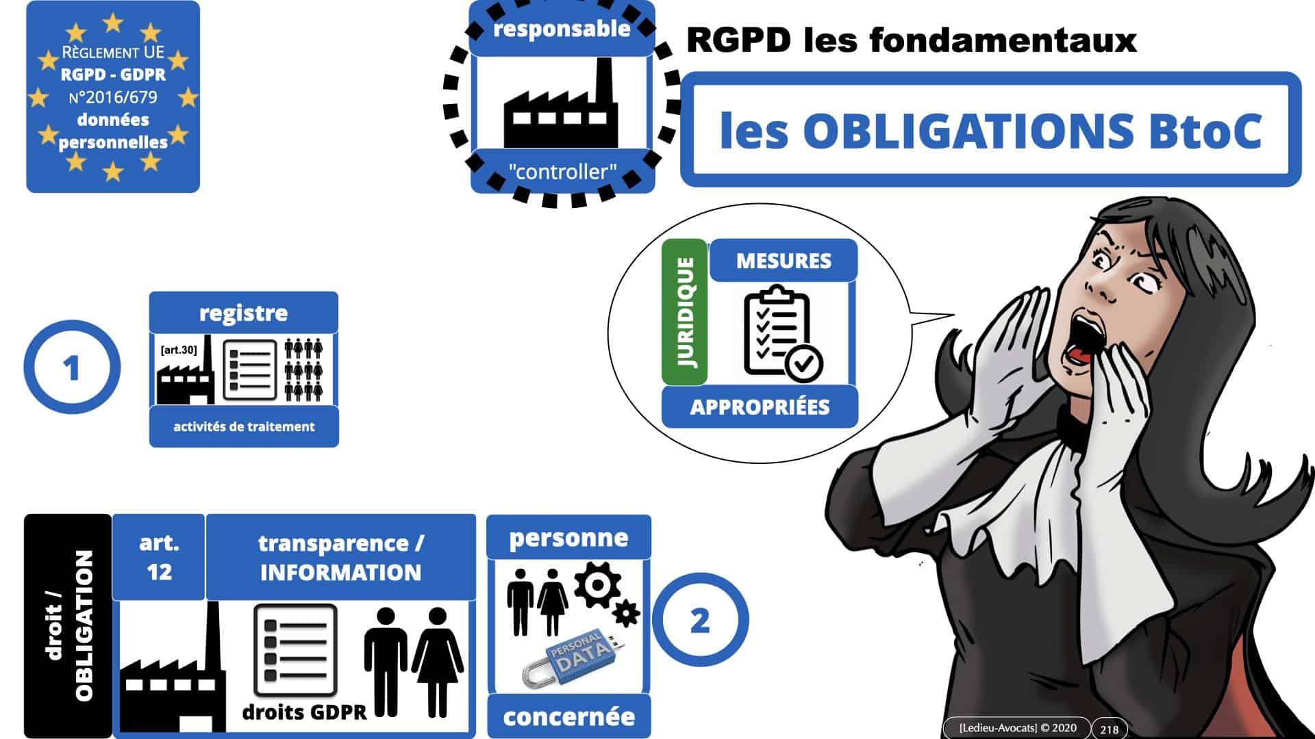 RGPD e-Privacy données personnelles jurisprudence formation Lamy Les Echos 10-02-2021 ©Ledieu-Avocats.218