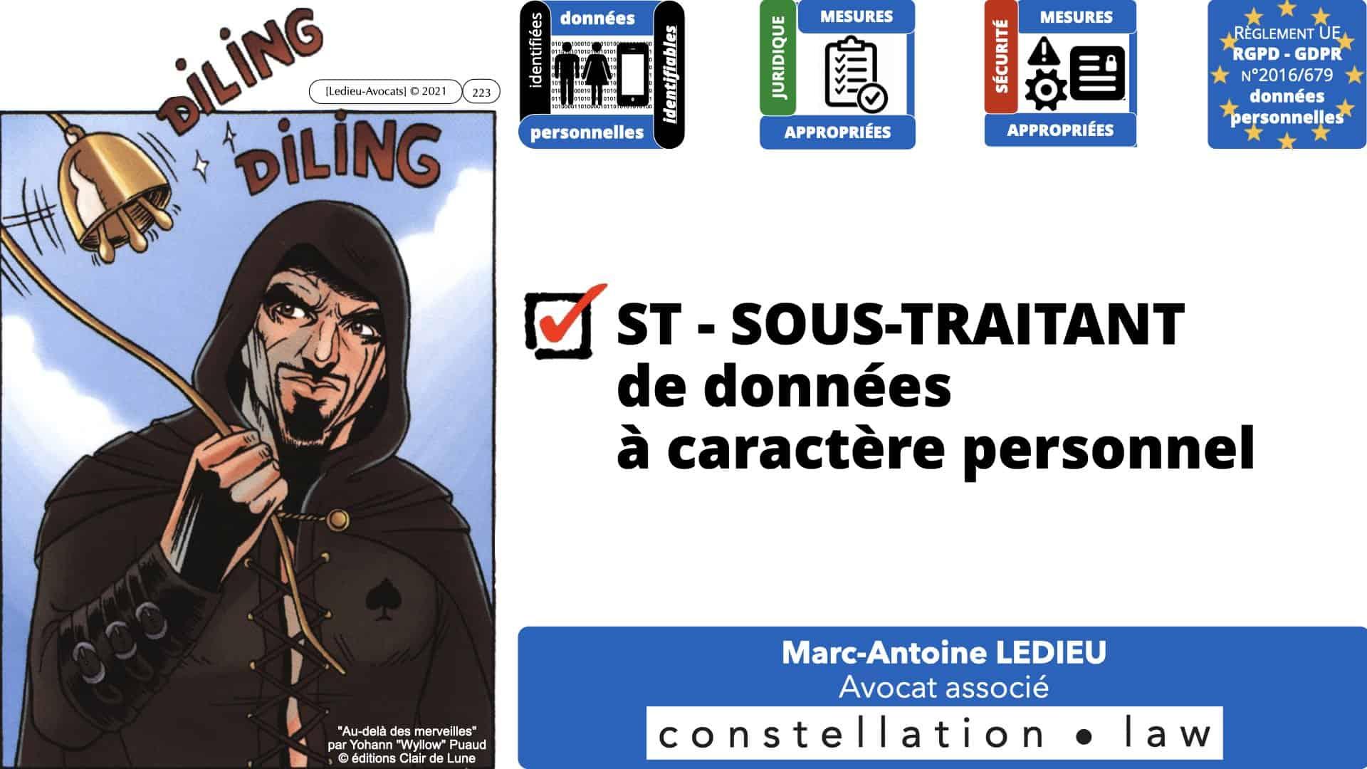 RGPD e-Privacy données personnelles jurisprudence formation Lamy Les Echos 10-02-2021 ©Ledieu-Avocats.223